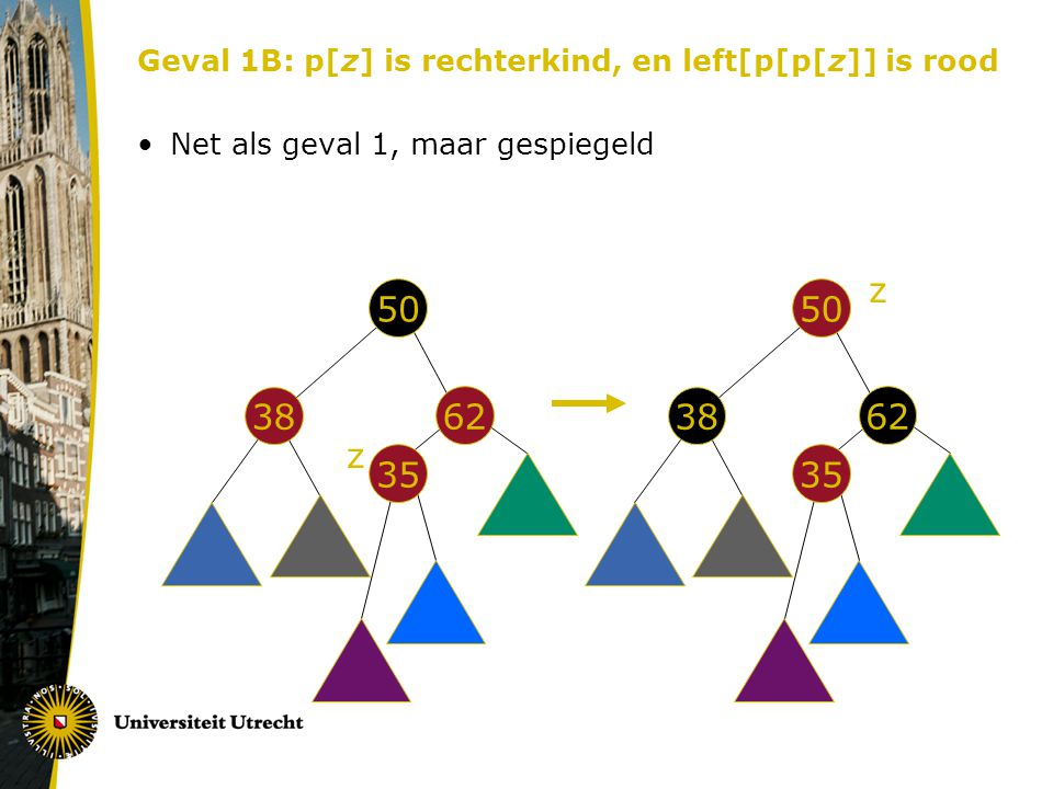 Geval 1B: p[z] is rechterkind, en left[p[p[z]] is rood